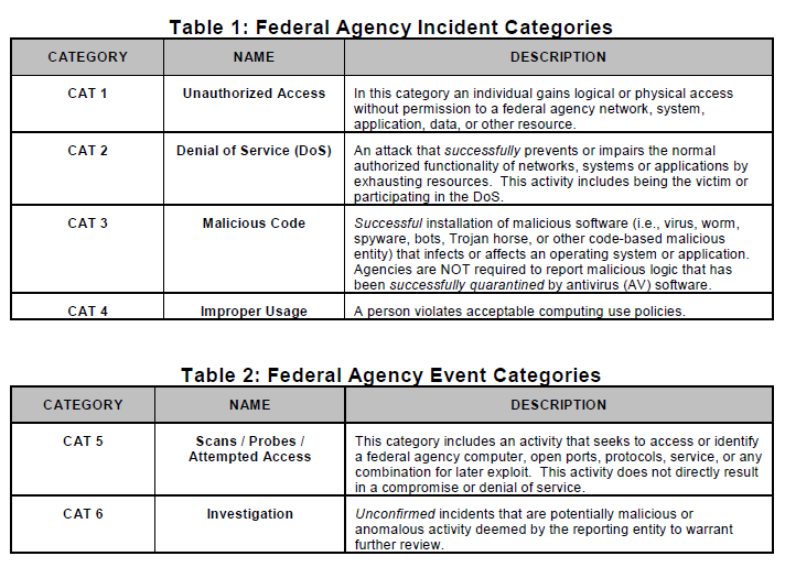 "below is a table with emergency Home health emergency preparedness conditions of participation, interpretive guidelines, and survey procedures unless otherwise indicated, the general use of the terms ""facility"" or ""facilities"" in this appendix refers to all provider and suppliers addressed in this appendix."