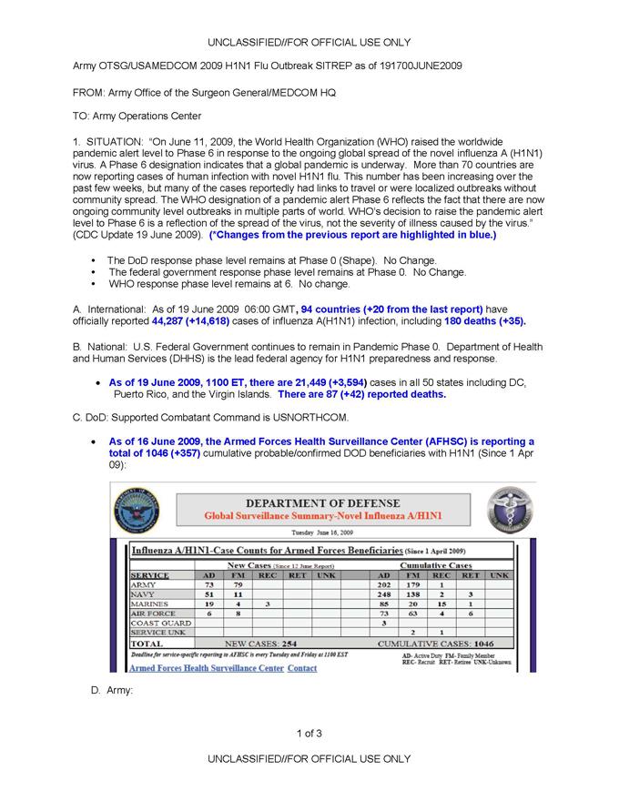 OTSG_USAMEDCOM_2009_H1N1_Flu_Outbreak_SITREP