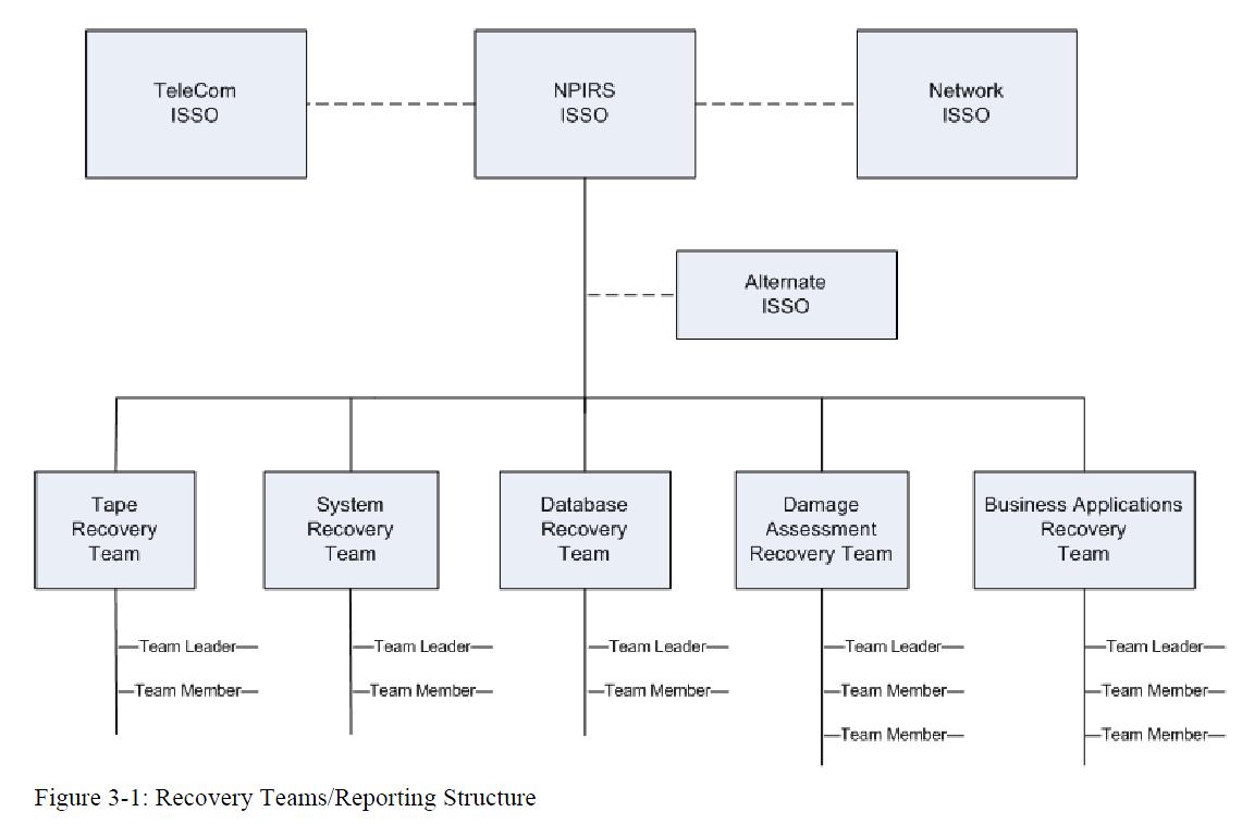 National emergency management information system of
