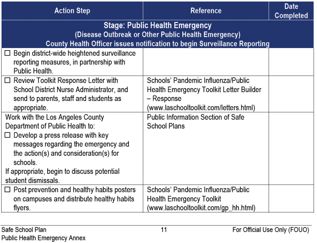Los angeles public health emergency annex to safe school for Pandemic preparedness plan template