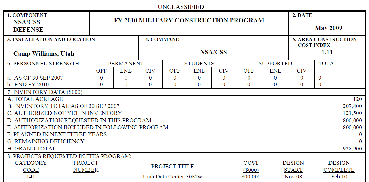 nsa military construction utah datacenter fy 2010 budget estimates