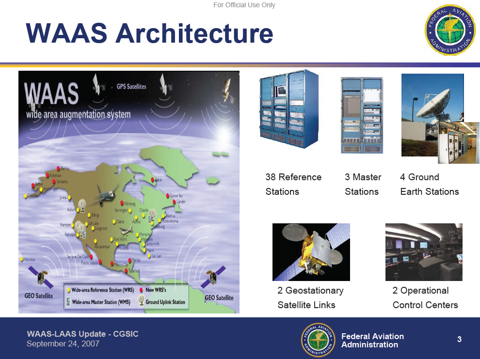 FAA Wide (WAAS) and Local Area Augmentation Systems (LAAS