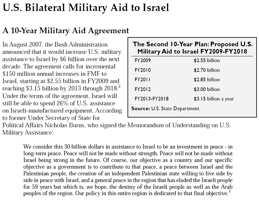 With Us foreign aid israel for that