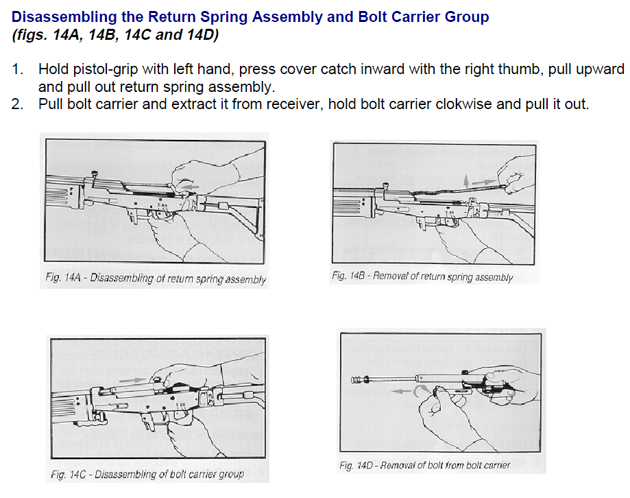 Galil Rifle Manual