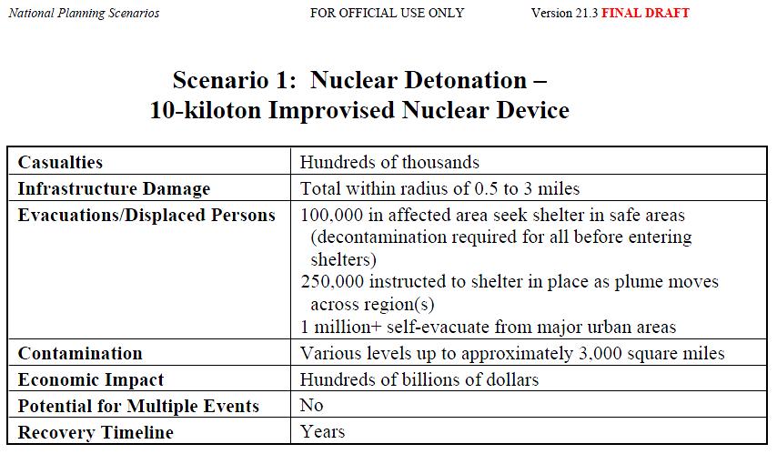 National Planning Scenarios Version 21 3 2006 Final Draft