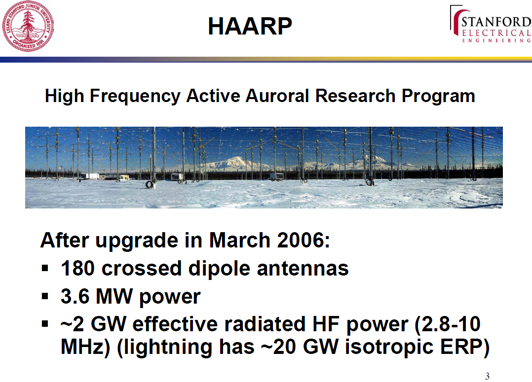 Ionospheric modification and ELF/VLF wave generation by