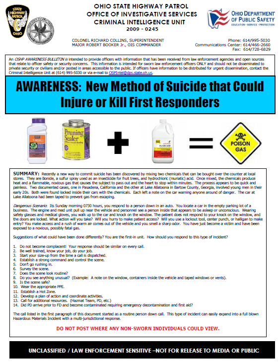 Ohio Department of Public Safety: Method of Suicide that