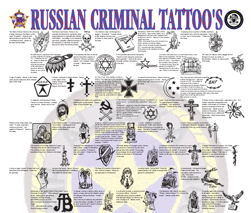 Alaska State Trooper Russian Criminal Tattoos Guide | Public Intelligence