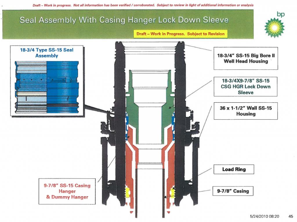 Images For Mudline Suspension System Diagram Desktophddesignwall3d