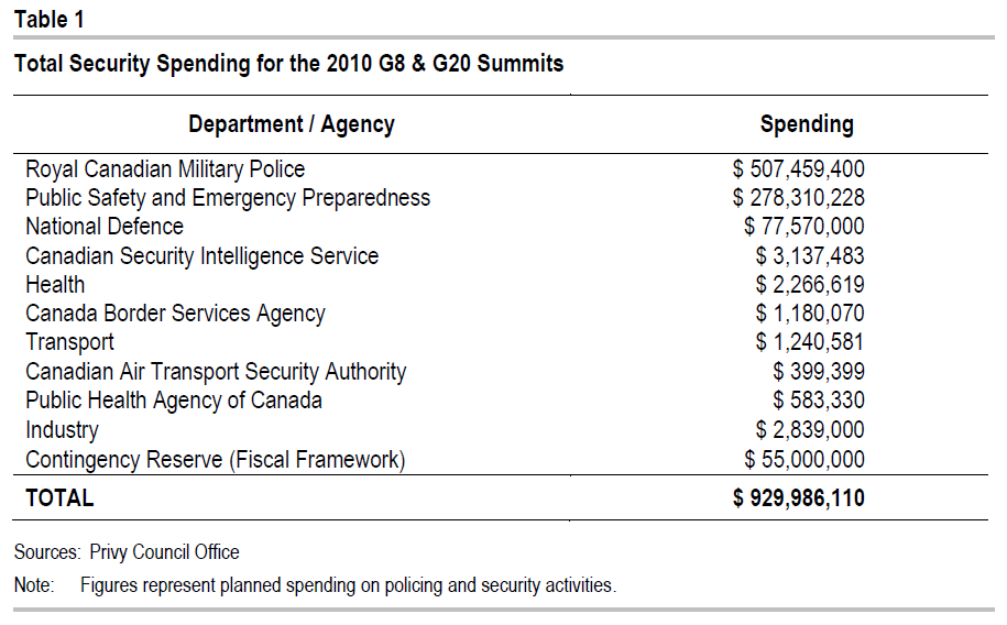 [Image: g20costs.png]