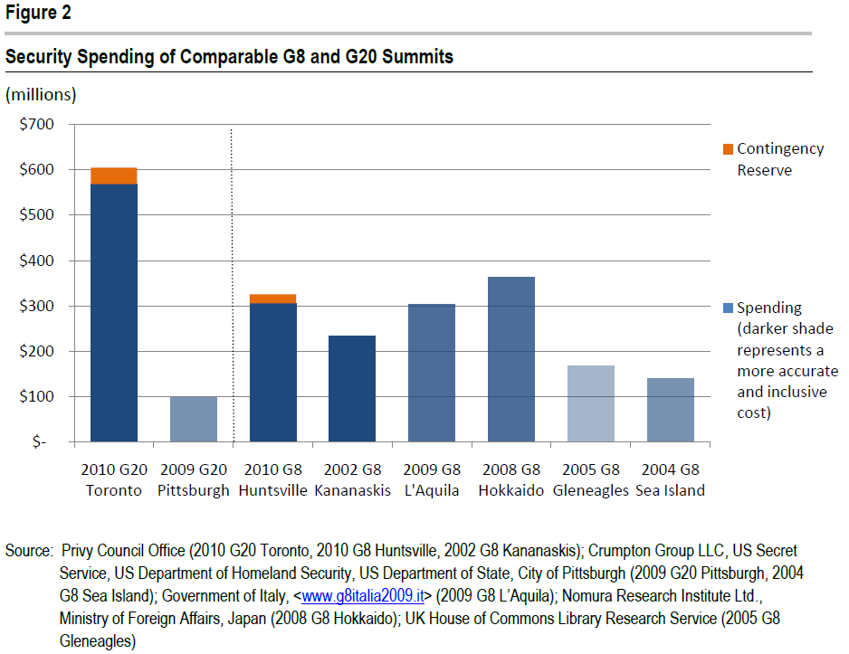 [Image: g20costs1.png]