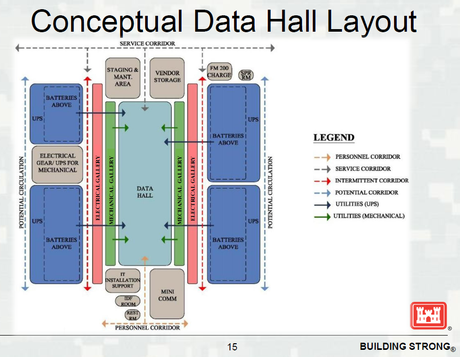 Decision approaches on 1 billion nsa facility data for Data center floor plan