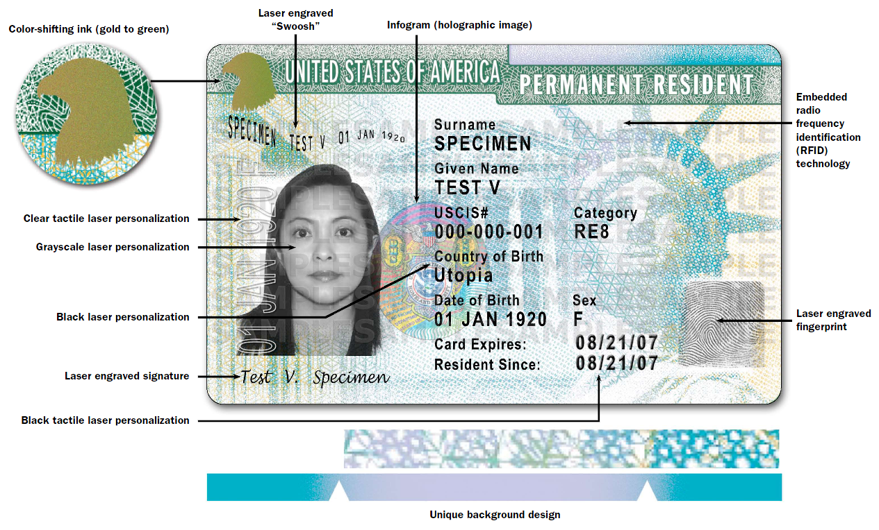 ... Permanent Resident Green Card Authenticity Guide | Public Intelligence