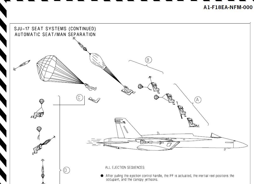 U.S. Navy F-18 NATOPS Flight Manuals | Public Intelligence