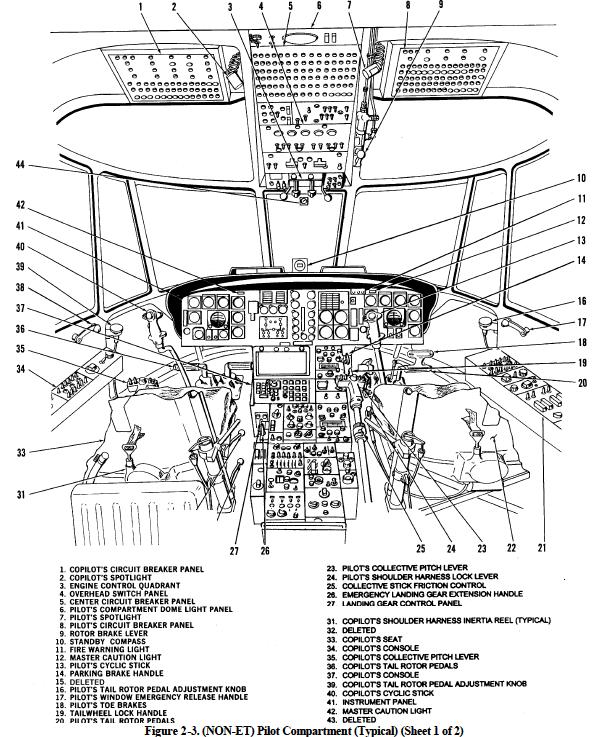 sikorsky uh 3h executive transport natops flight manual public rh publicintelligence net Sikorsky UH-60 Black Hawk UH-60 Black Hawk Helicopter