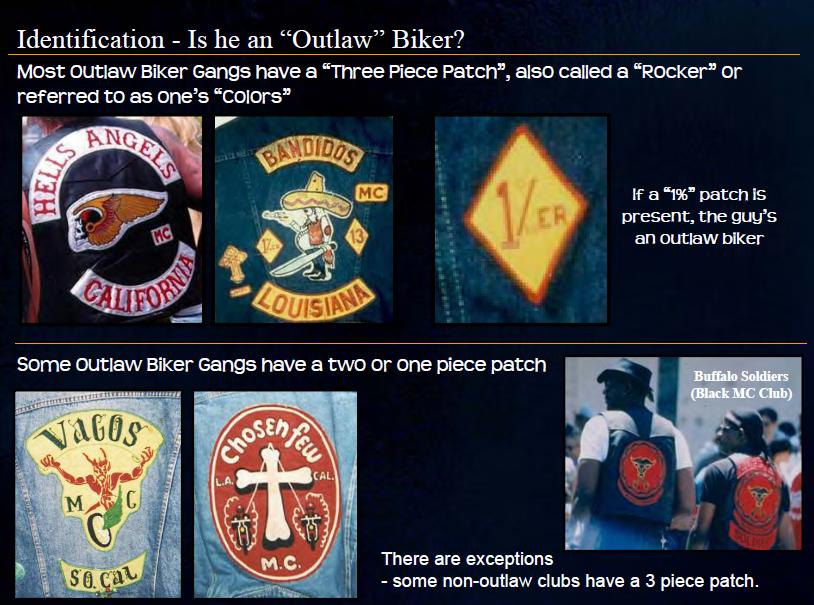 Biker Gang Names