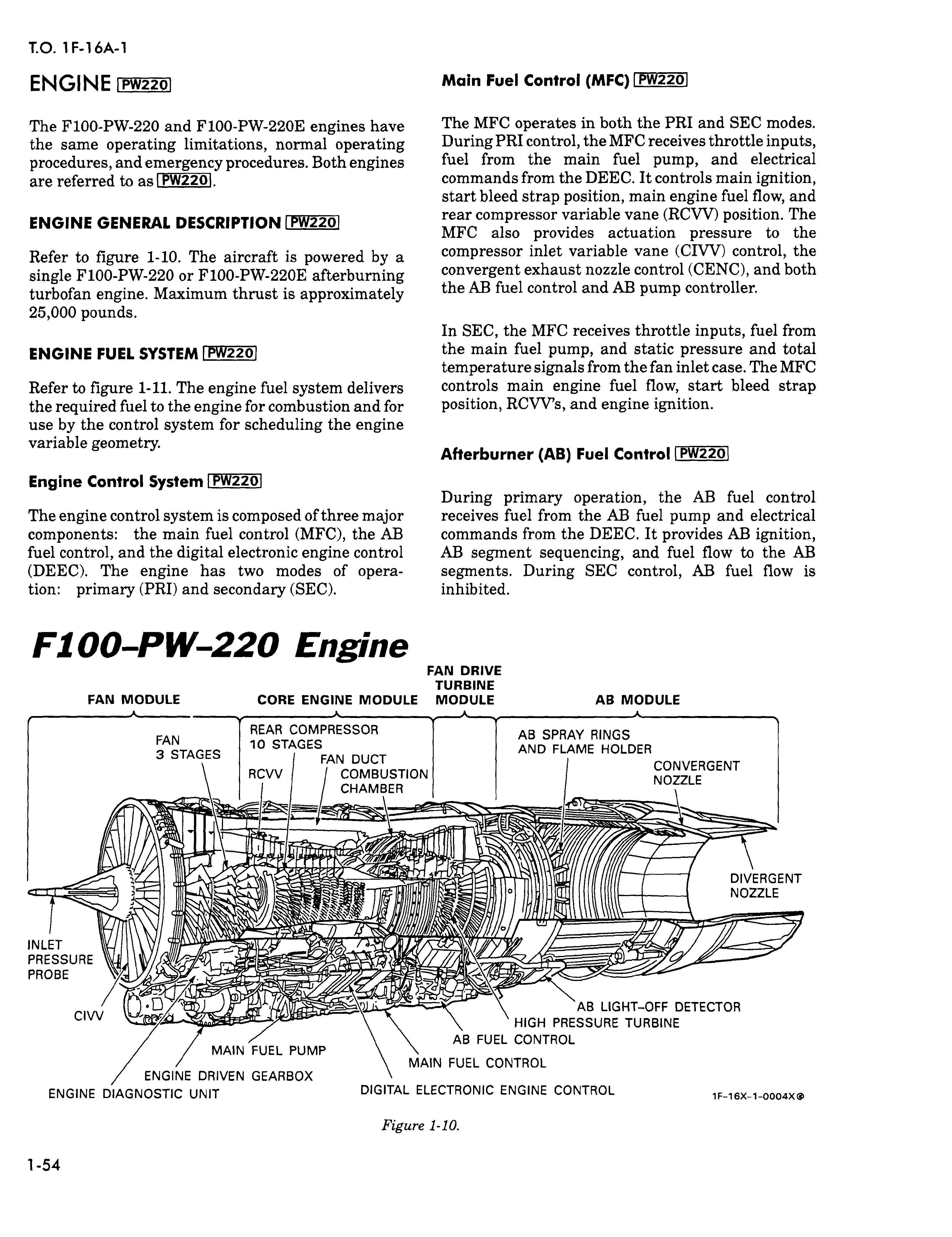 Us Air Force F 16a B Flight Manual Public Intelligence 22 Raptor Engine Diagram Share This