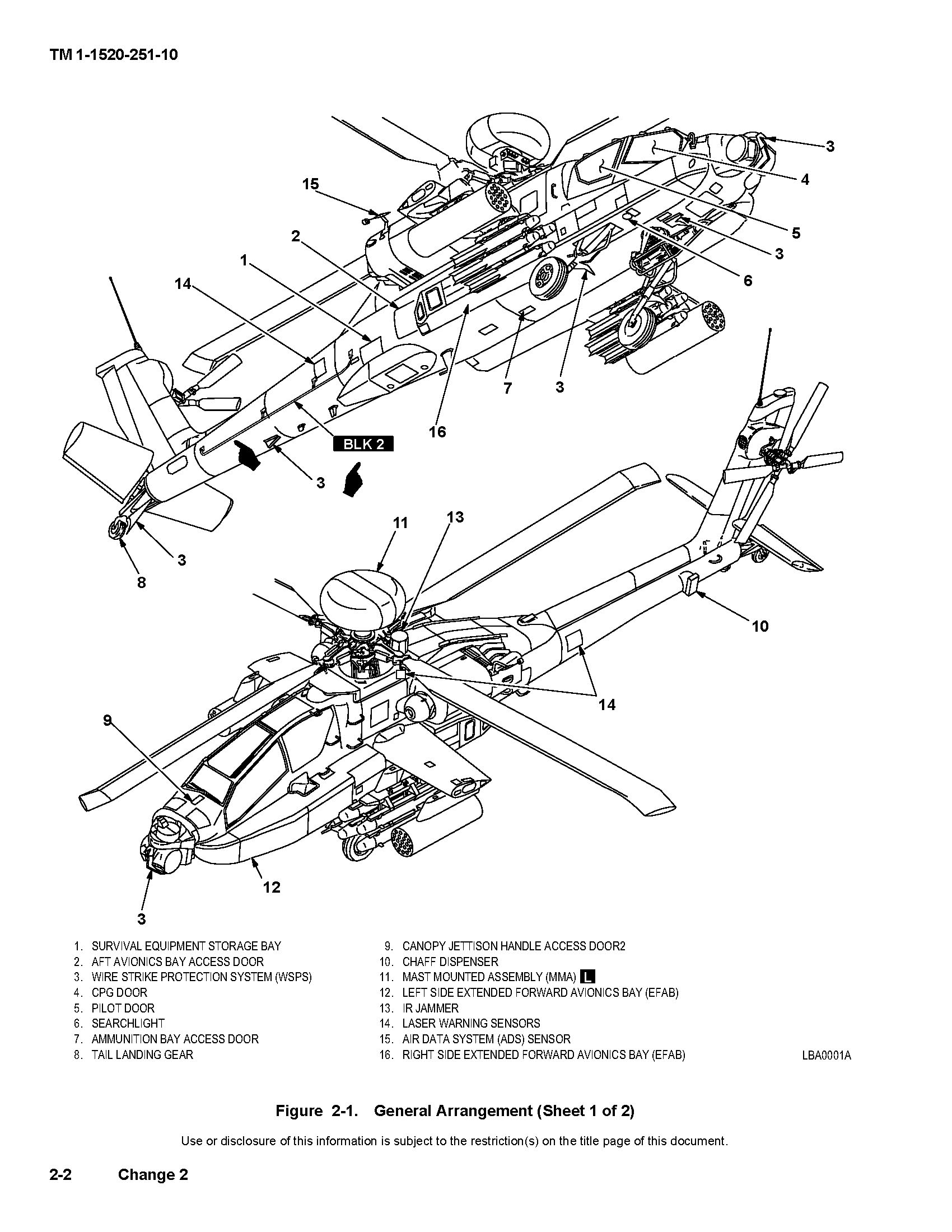 Us Army Apache Longbow Ah 64d Attack Helicopter Operators Manual Aviation Engineering Schematics Share This