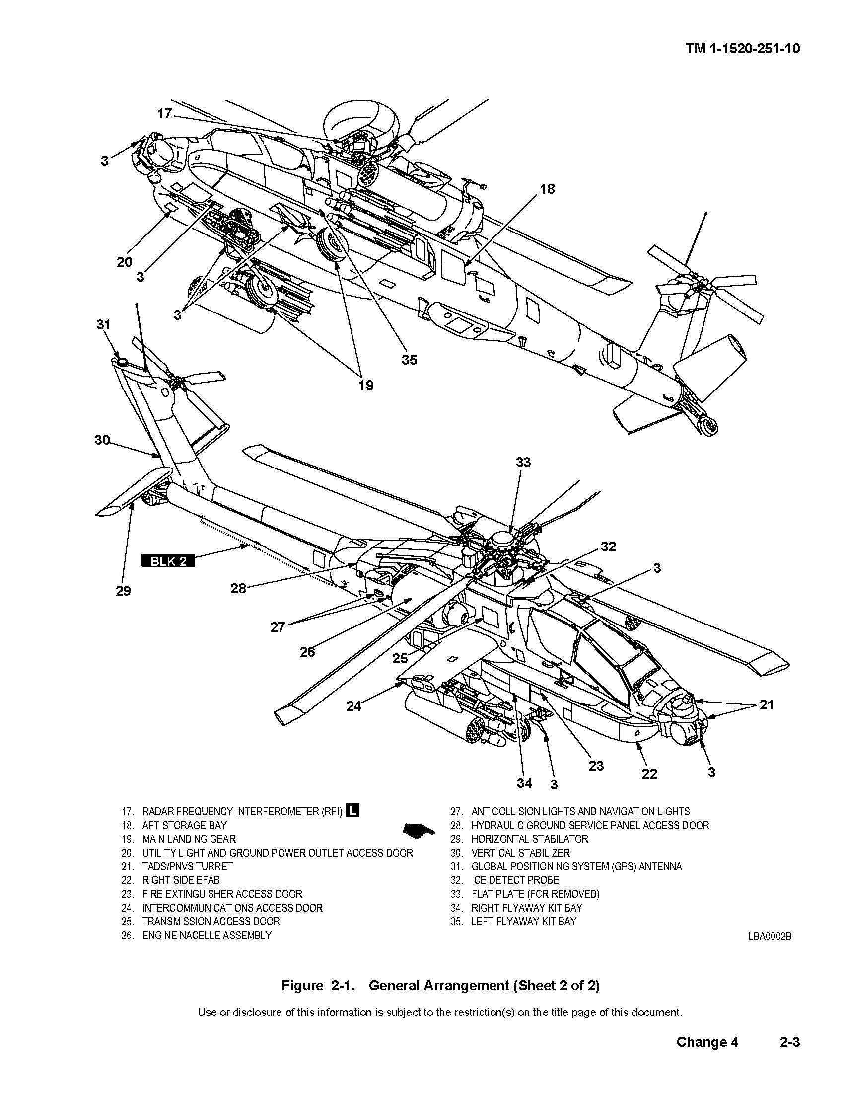 helicopter schematic diagram with Us Army Apache Longbow Ah 64d Attack Helicopter Operators Manual on Jet as well Direct Drive Top Drive Designed To Eliminate Failures Downtime Related To Gearbox Motor 1815 in addition LBD14 500W 24V moreover Us Army Apache Longbow Ah 64d Attack Helicopter Operators Manual together with Mcdonnell Douglas Av 8b Harrier Ii.