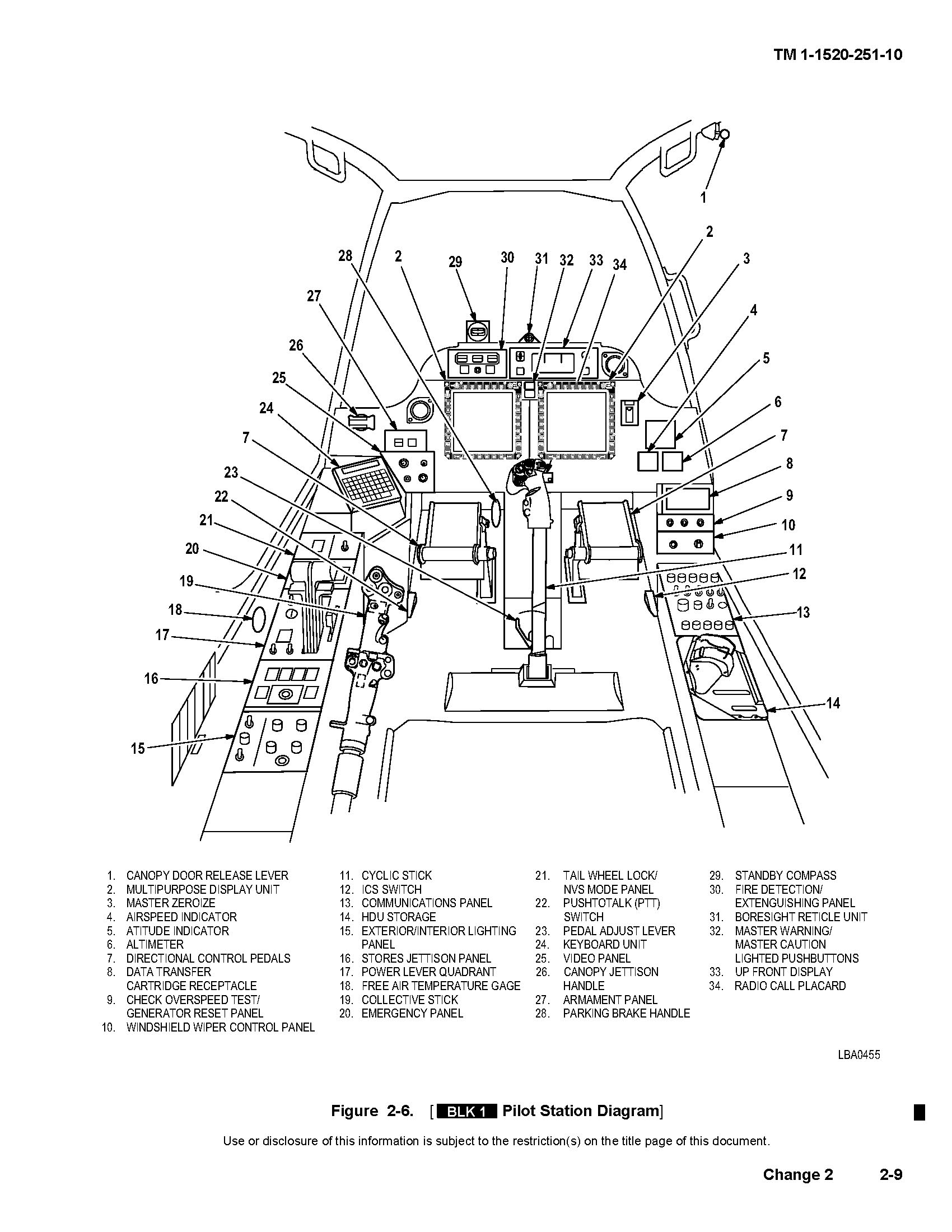 bell helicopter manual pdf