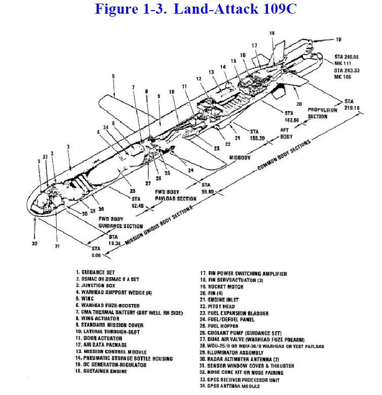 u s navy tomahawk cruise missile weapons system technical manual rh publicintelligence net navy tech manuals online navy tech manual library