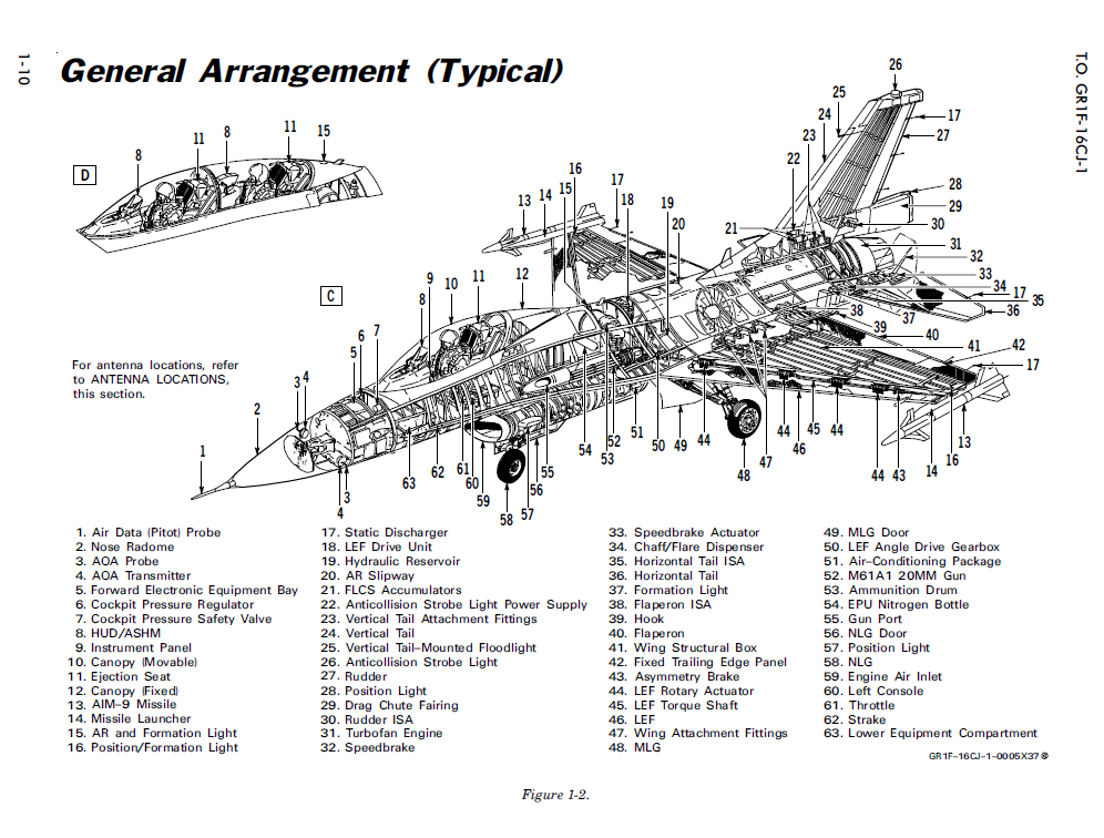 Usaf flight manual f16.