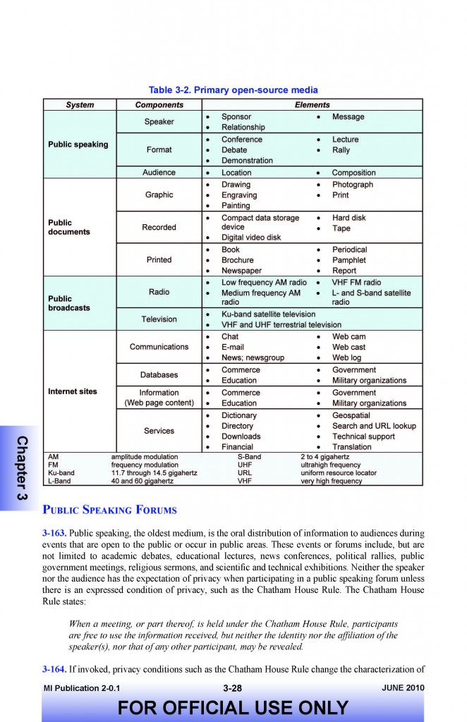U Fouo U S Army Military Intelligence Reference Guide