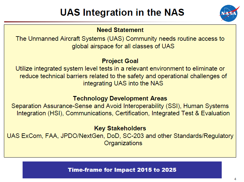 Nasa unmanned aircraft systems uas integration in the national share this publicscrutiny Choice Image