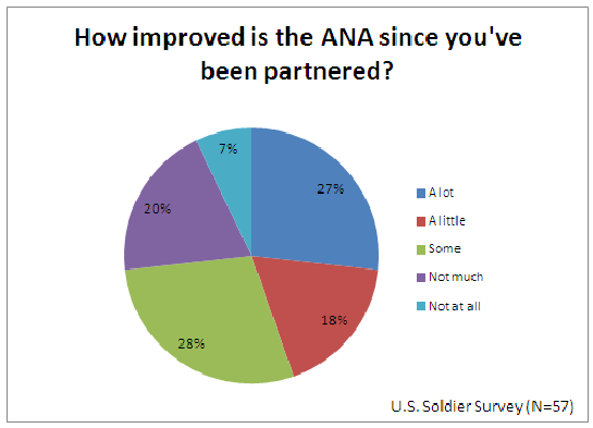 ana-survey-1.png