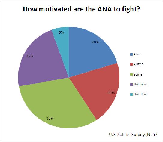 ana-survey-2.png