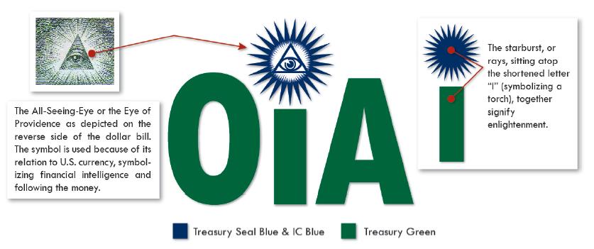 https://publicintelligence.net/wp-content/uploads/2012/08/oia-logo.png