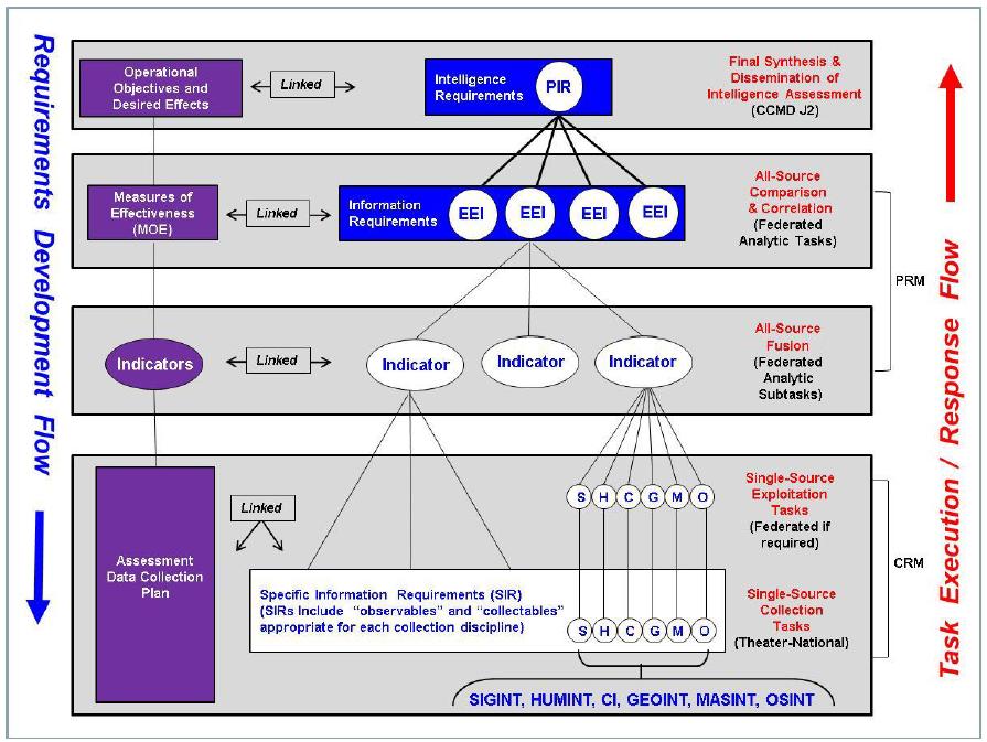 matrix operations worksheet