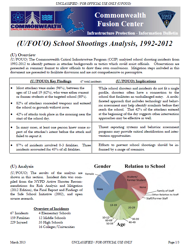 an analysis of schooling in massachusetts