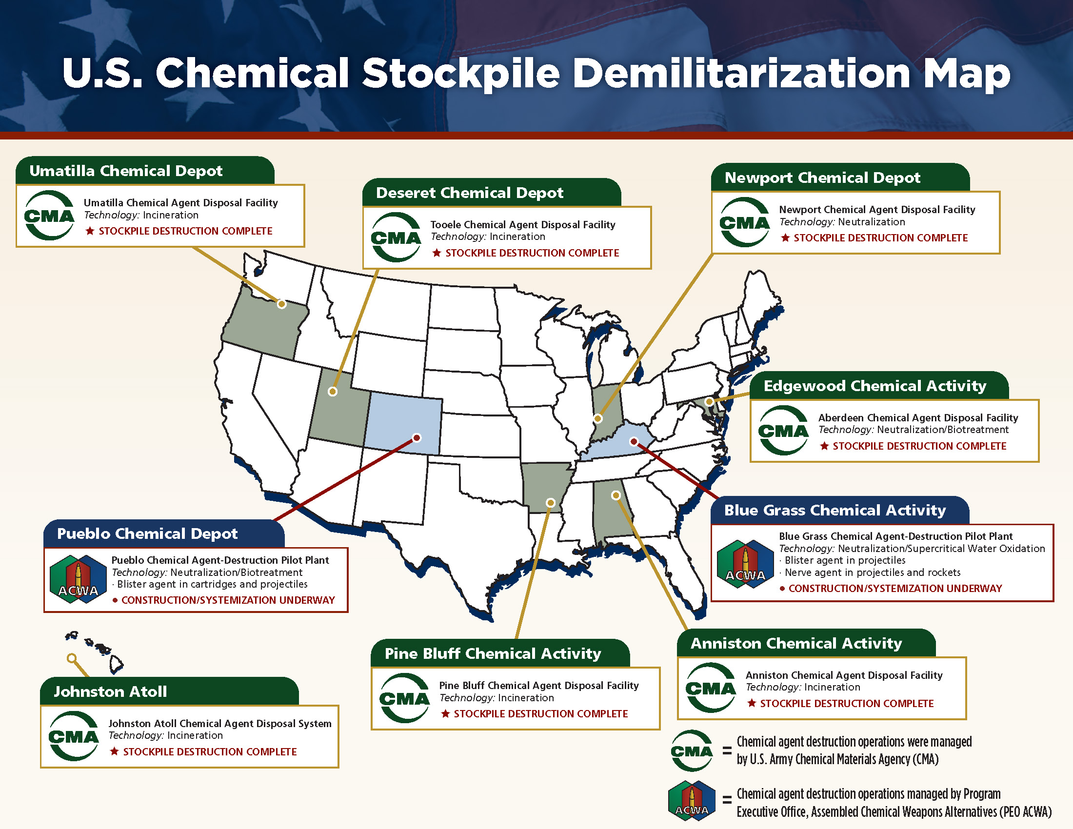 U.S. Chemical Weapons Stockpile and Destruction Sites Map ...