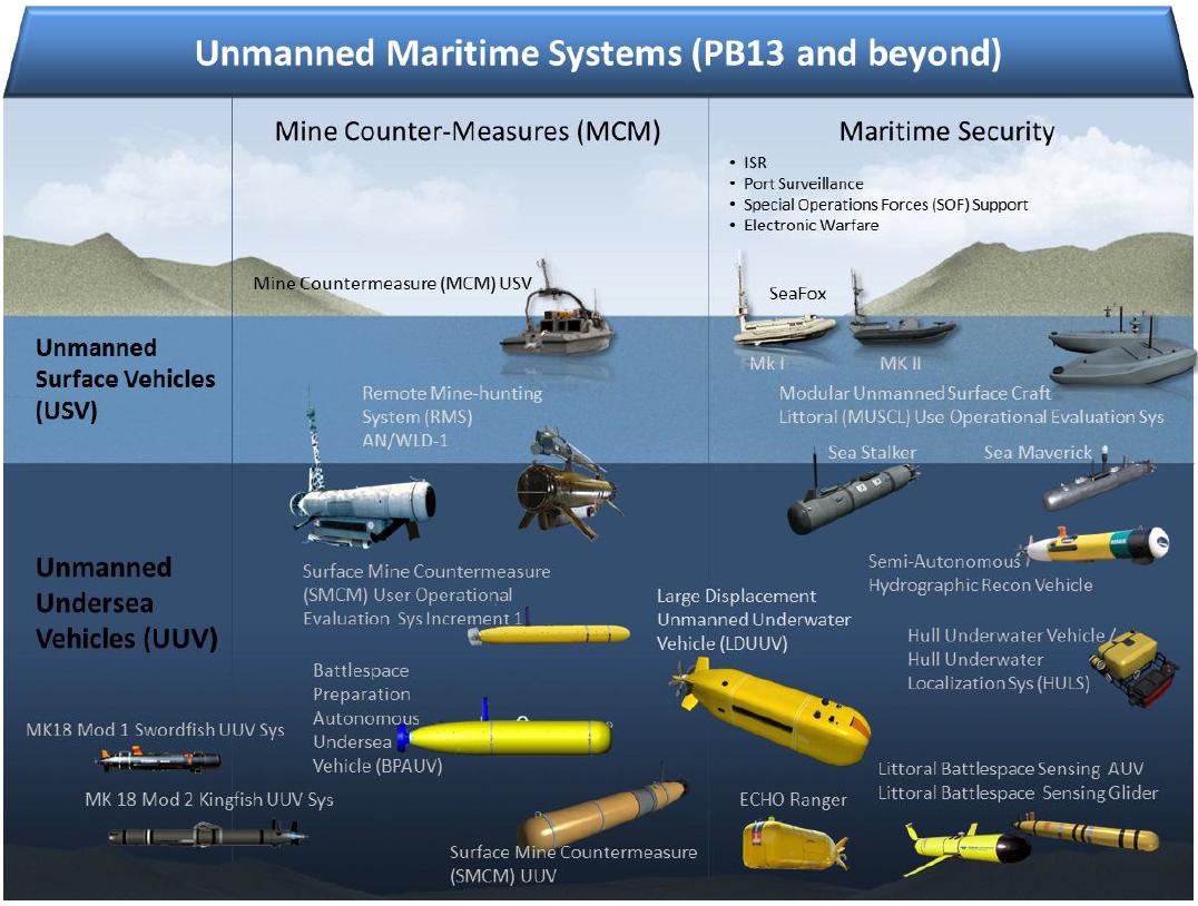 Strategic Defense Initiative