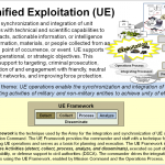 unified-exploitation