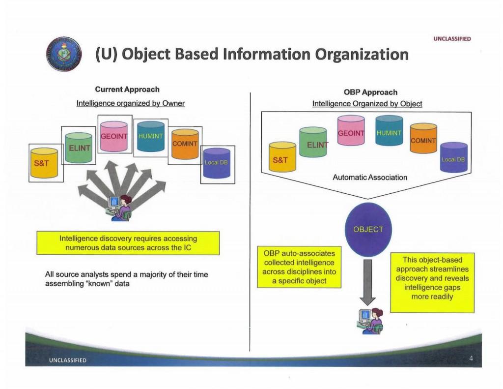 DIA-ActivityBasedIntelligence_Page_04
