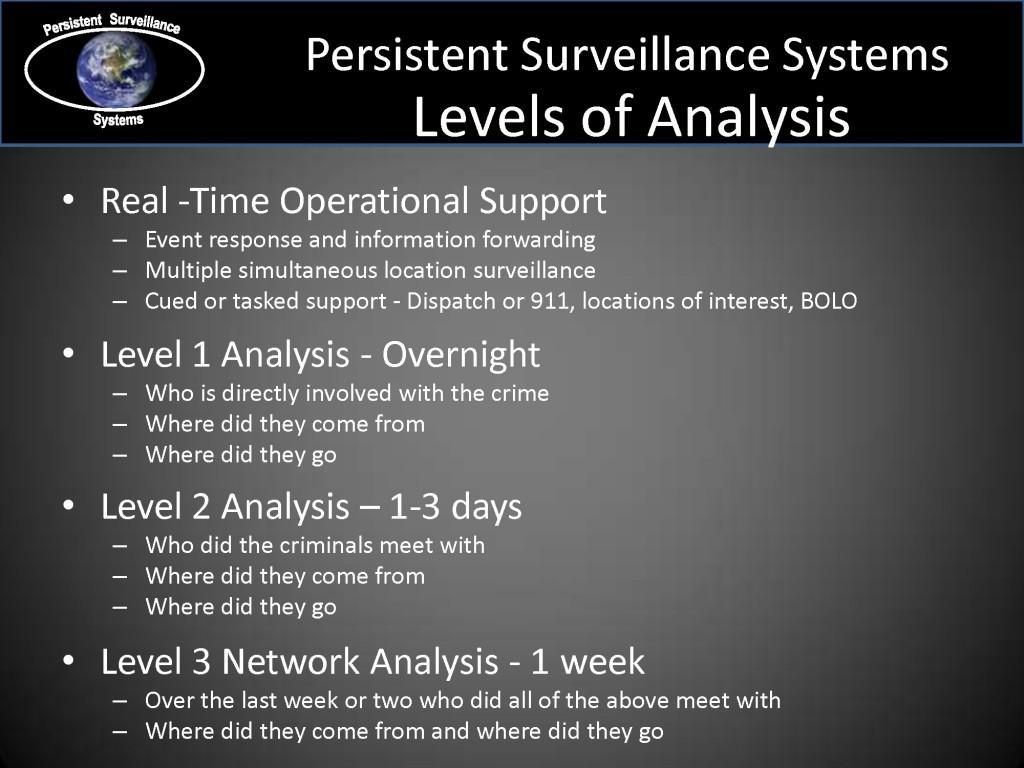 PSS-WideAreaSurveillance_Page_29