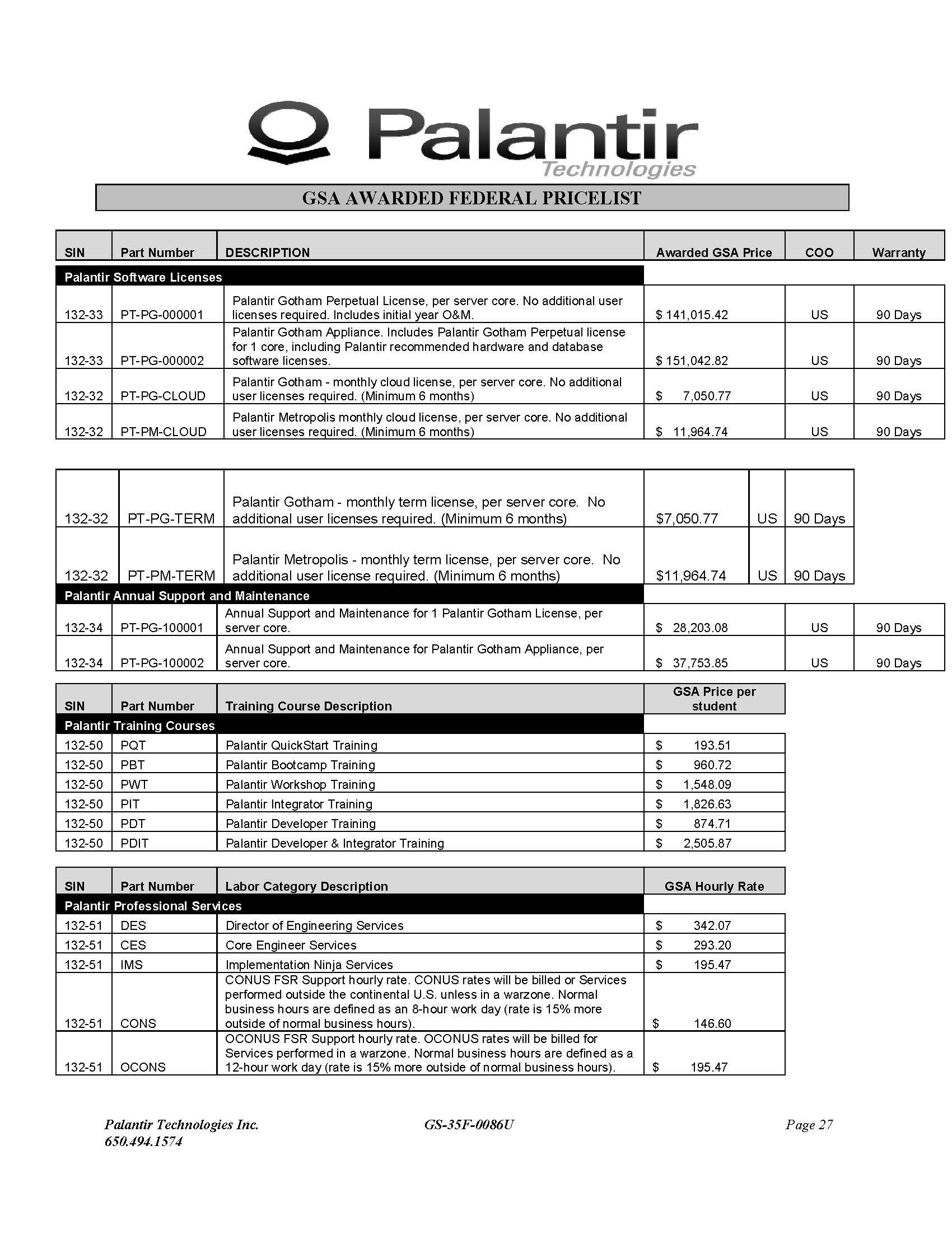 General Services Administration Palantir Technologies