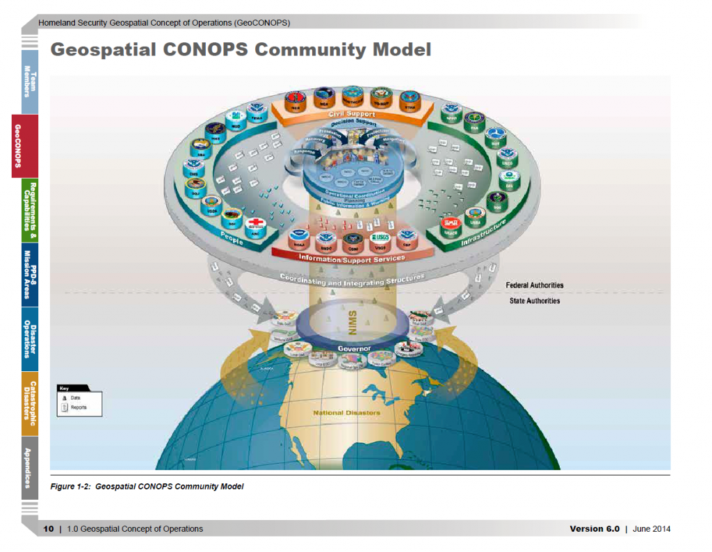 geoconops-community-6