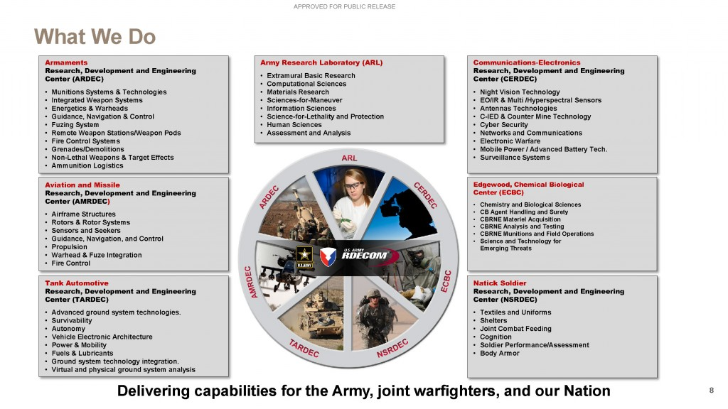 USArmy-Beyond2040_Page_08