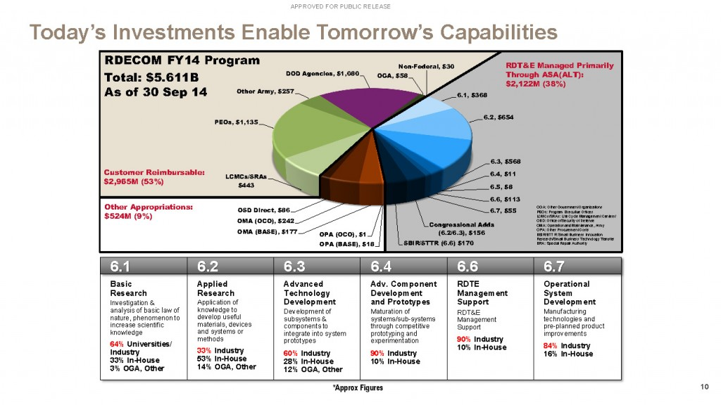 USArmy-Beyond2040_Page_10