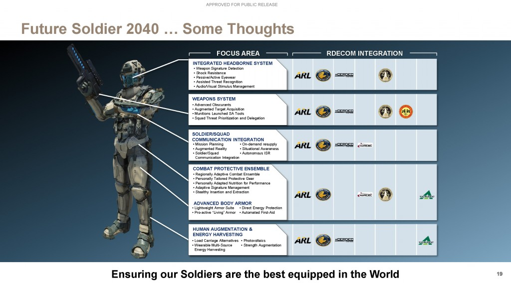 USArmy-Beyond2040_Page_19
