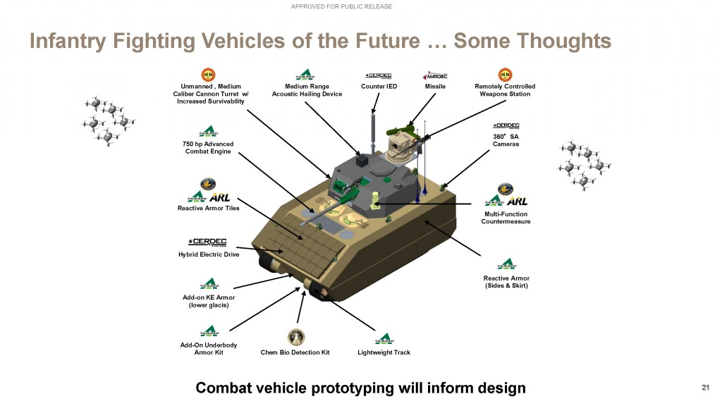 USArmy-Beyond2040_Page_21