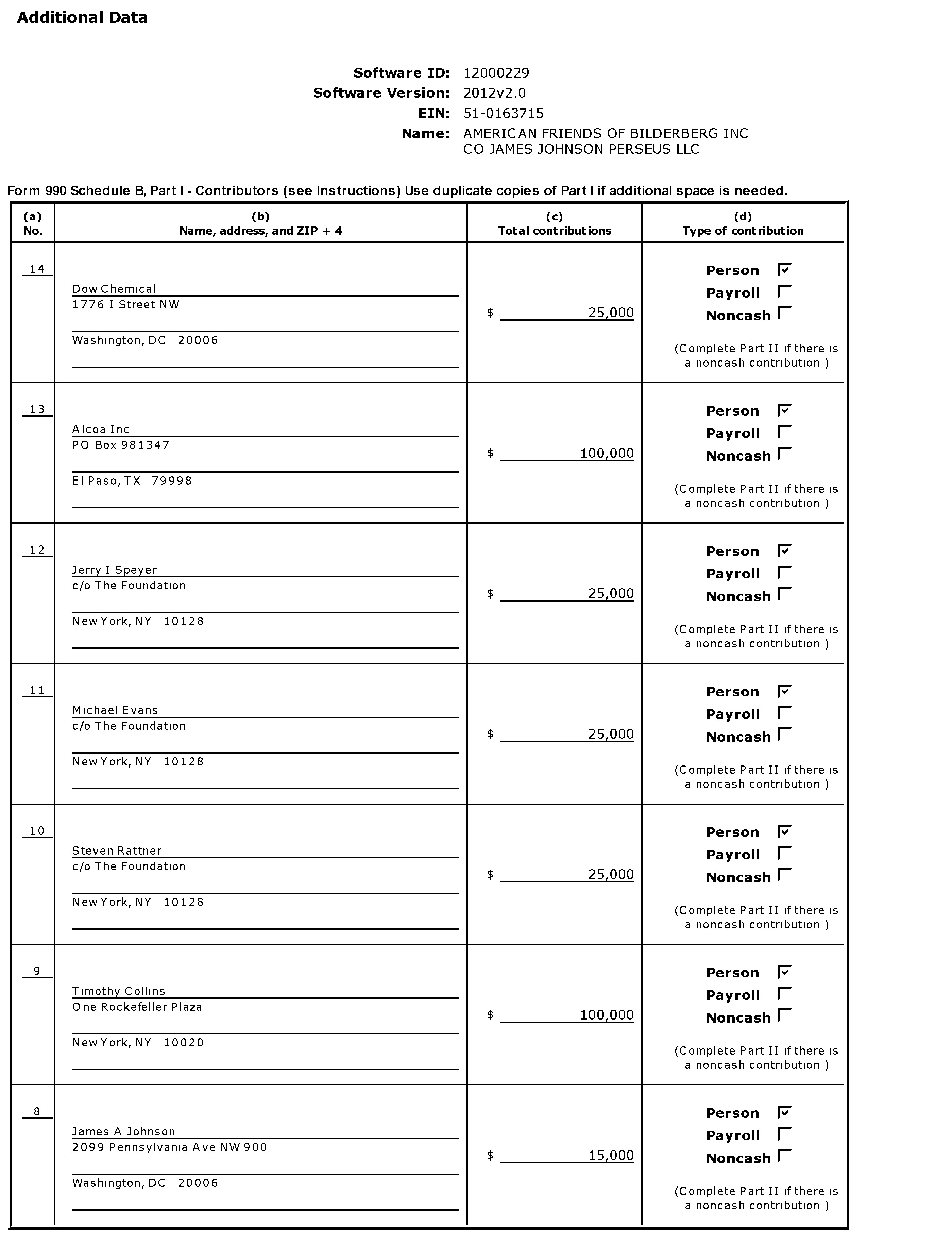 AmericanBilderberg-2012_Page_19