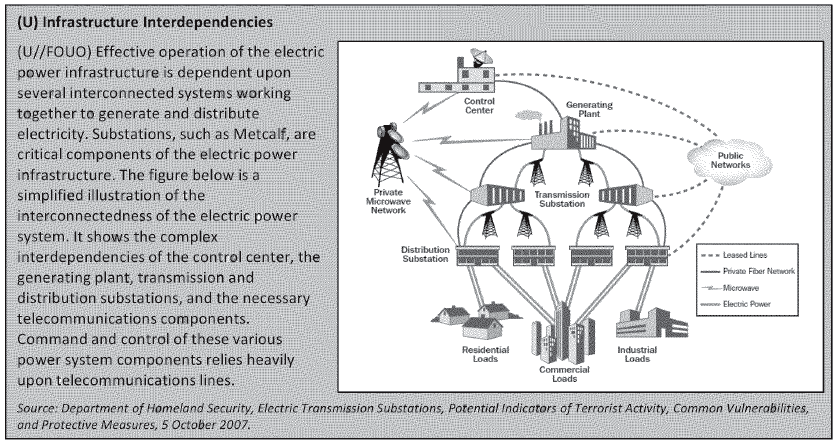 electric-grid-infrastructure