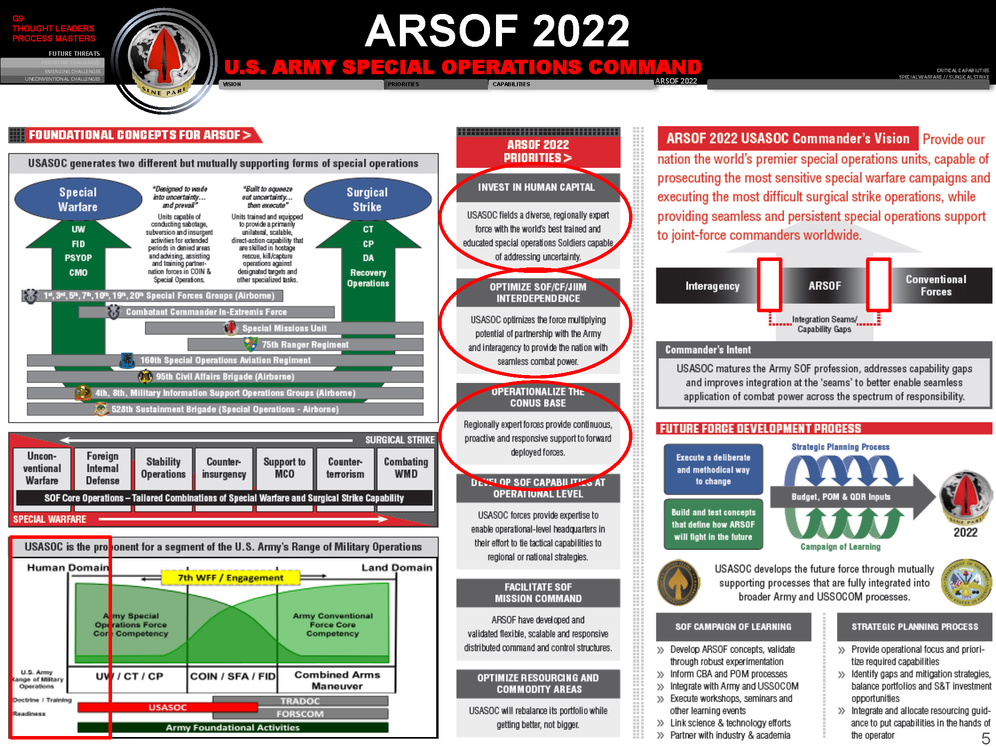 USASOC-CognitiveJointForceEntry_Page_05