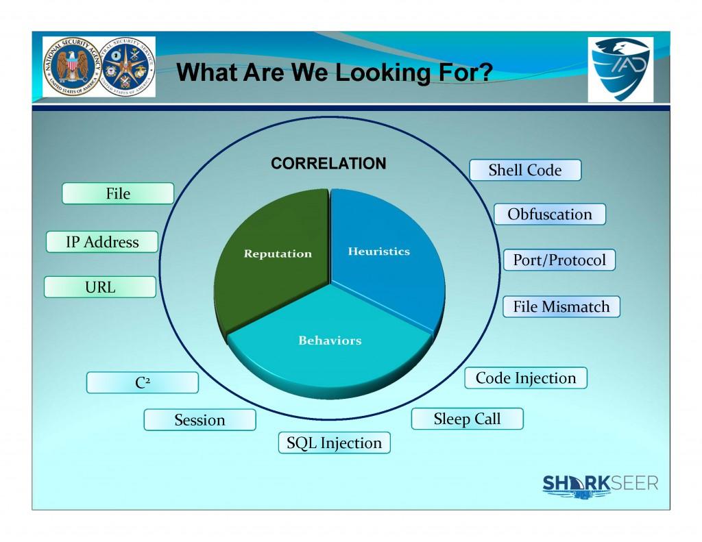 NSA-Sharkseer_Page_04