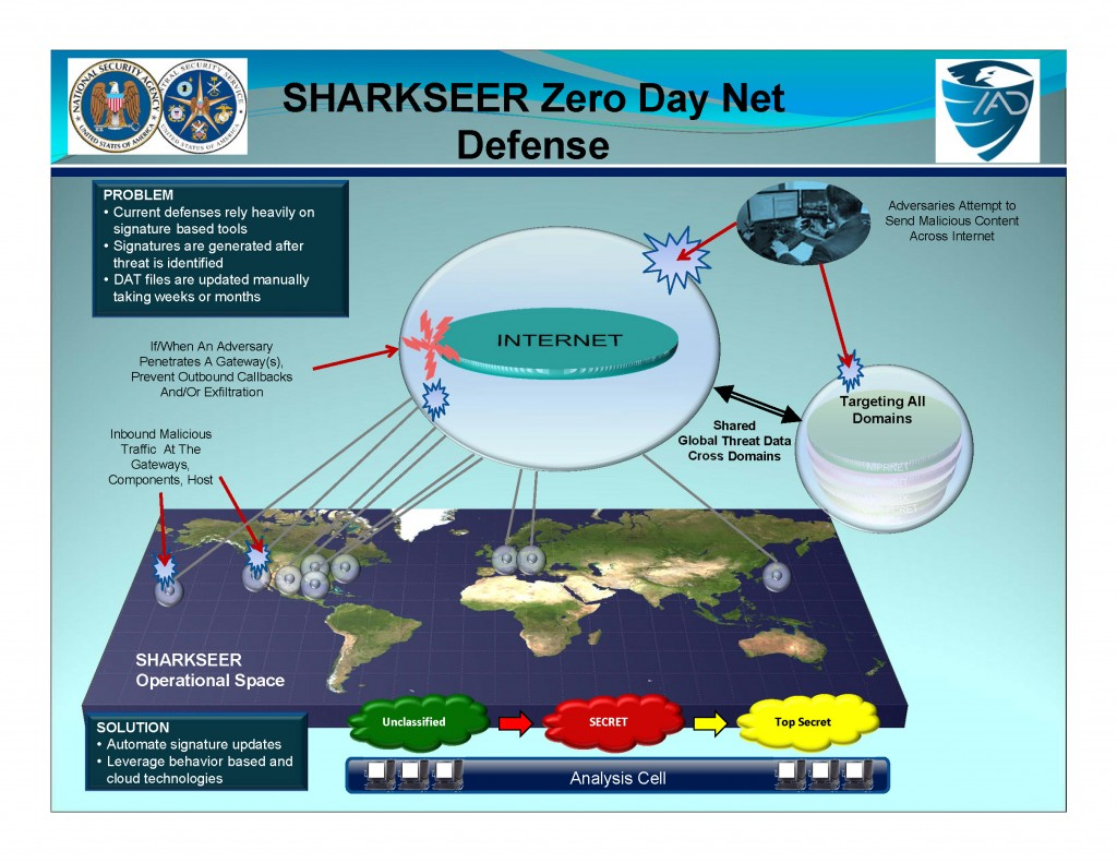 NSA-Sharkseer_Page_05