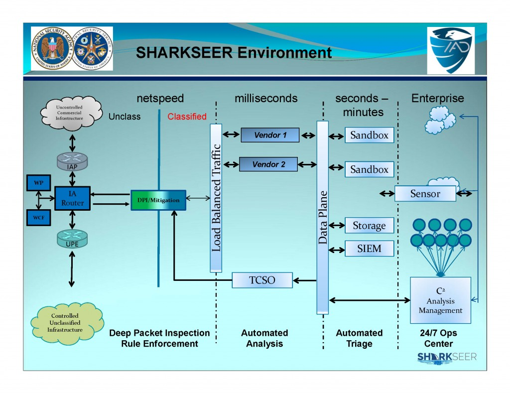 NSA-Sharkseer_Page_06